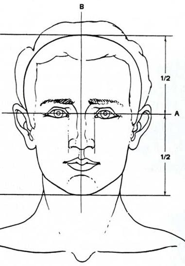 Curso de retrato humano en ElTornBarcelona
